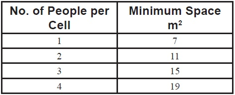 Minimun_size_of_prison_cells