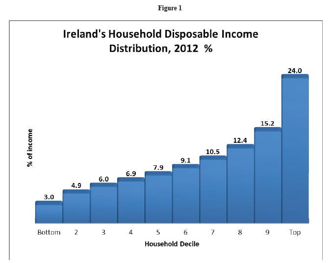 Household_disposable_income
