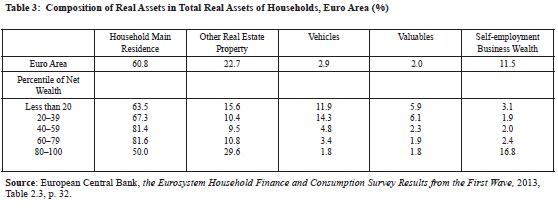 composition_of_real_assets