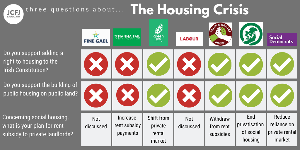 Housing Manifestos: Answering Our Questions